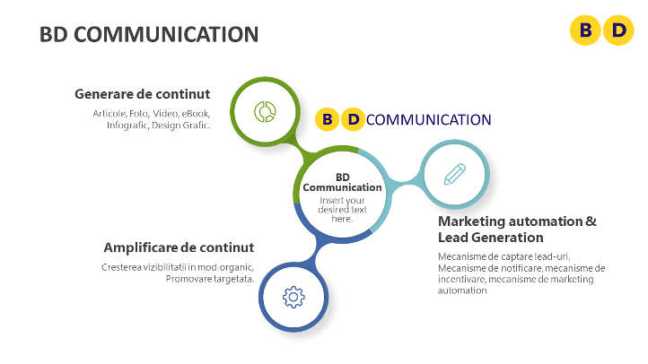 BD COMMUNICATION